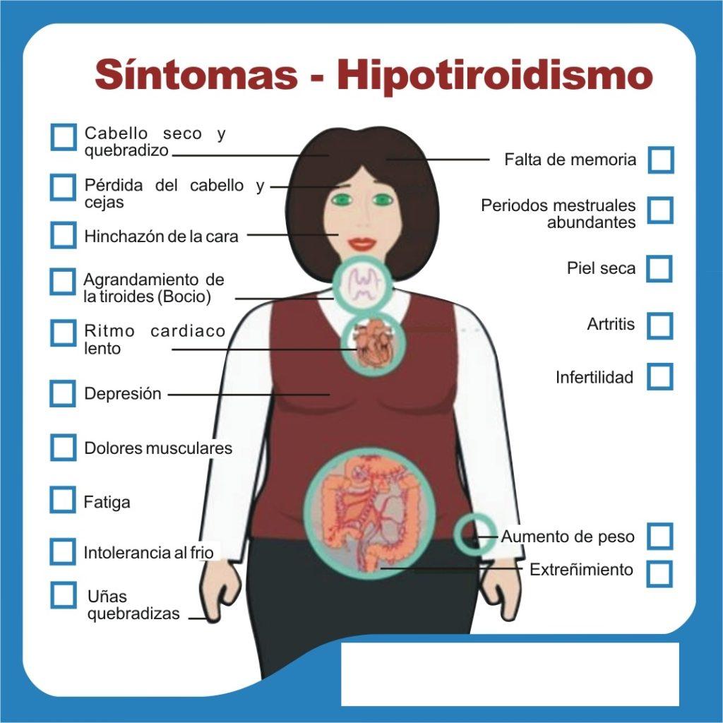 Que problemas causa la tiroides